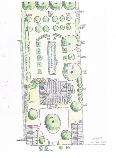 Garten Planen Fur Landhauser Und Cottages In Klassischer Gestaltung
